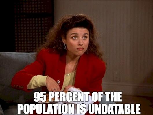 undateablepopulation
