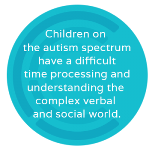 autismdifficulttimeprocessing